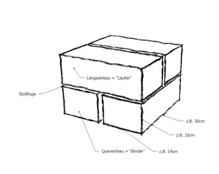 Brick Driveway Image: Brick Dimensions