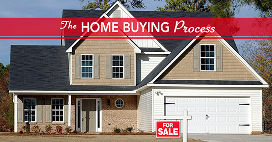 The home Buying Process in St Louis