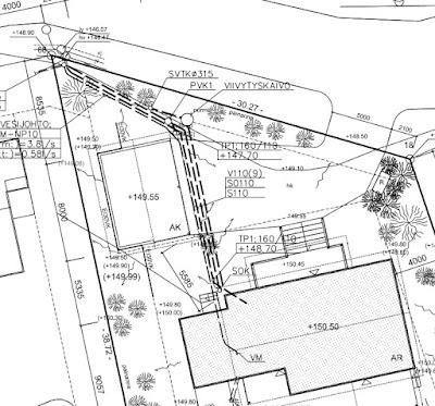 hulevesisuunnitelma lvi-asemapiirros