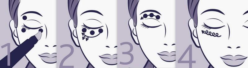 technika masażu serum hialuronowego pod oczy