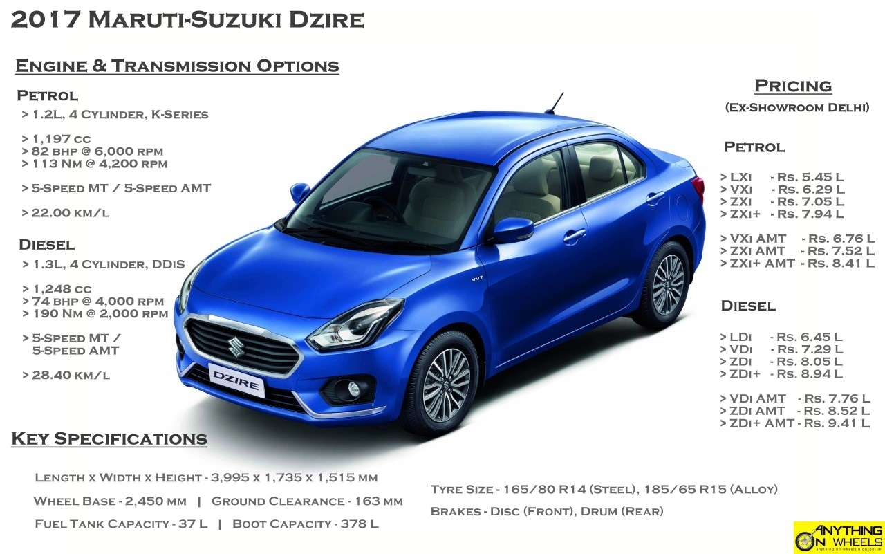 The petrol variants are priced between inr 5 45 lakhs and 7 94 lakhs for the manual and inr 6 76 lakhs and 8 41 lakhs for the automatic variants prices for