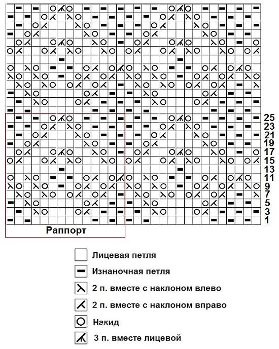 uzor spicami s ajurnimi rombami shema