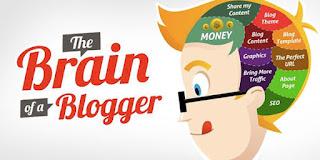 Design Blogger Fleksibel dan bisa custom