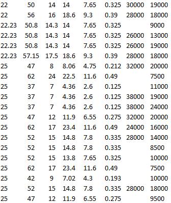 SKF 61805-2RZ, SKF 61805, SKF 6005, SKF 6305-RZ, SKF 6205-2RSL