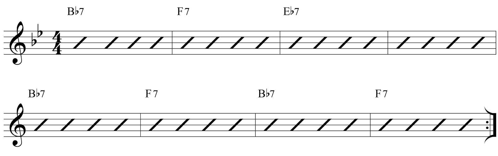 Creative guitar studio so lets break down the chords and their order sequence across the 8 bar blues progression hexwebz Gallery