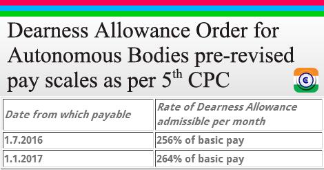 DA-5thCPC-Pay-Scale