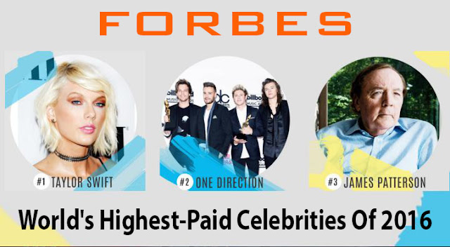 Forbes has released List Of World's 100 Highest Paid Celebrities for the year 2016. Taylor Swift tops the list.  Forbes: List Of World's 100 Highest Paid Celebrities 2016 (Complete List/PDF)