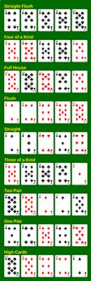 Identitas Bos Poker Online Uang Asli