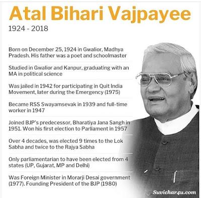 Atal Bihari Ajapyayee Quotes