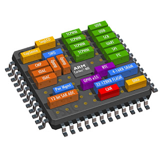 Chipset in mobile phones