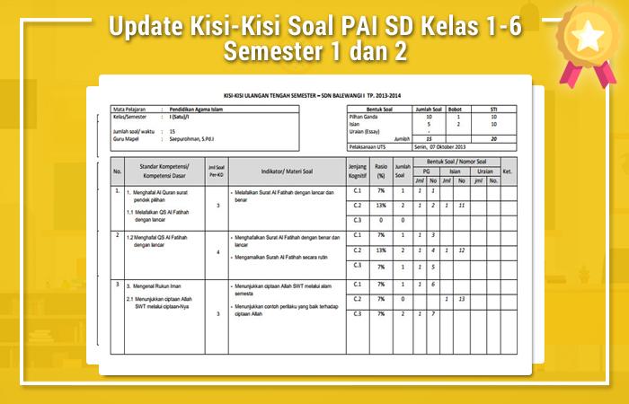 Update Kisi-Kisi Soal PAI SD Kelas 1-6 Semester 1 dan 2