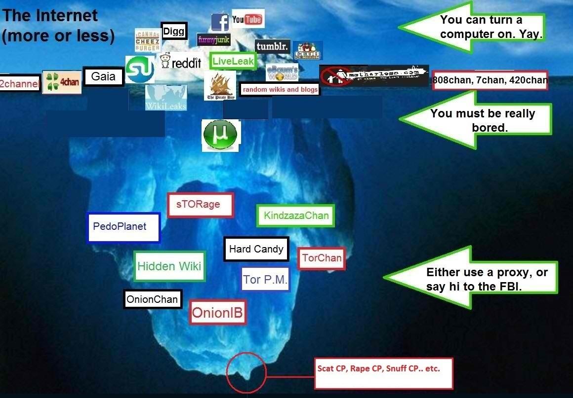 Cuarto Milenio se adentra en la \'Deepweb\' - Estación Informática