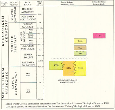 Satuan Peta Geologi Lembar Lumbis, Kalimantan