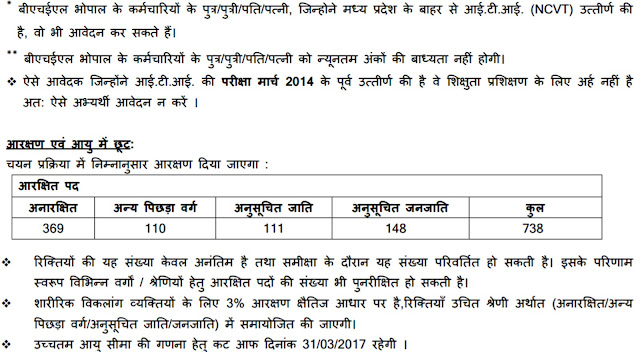 BHEL Bhopal Recruitment