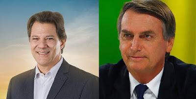 Bolsonaro e Haddad vão disputar o 2º Turno