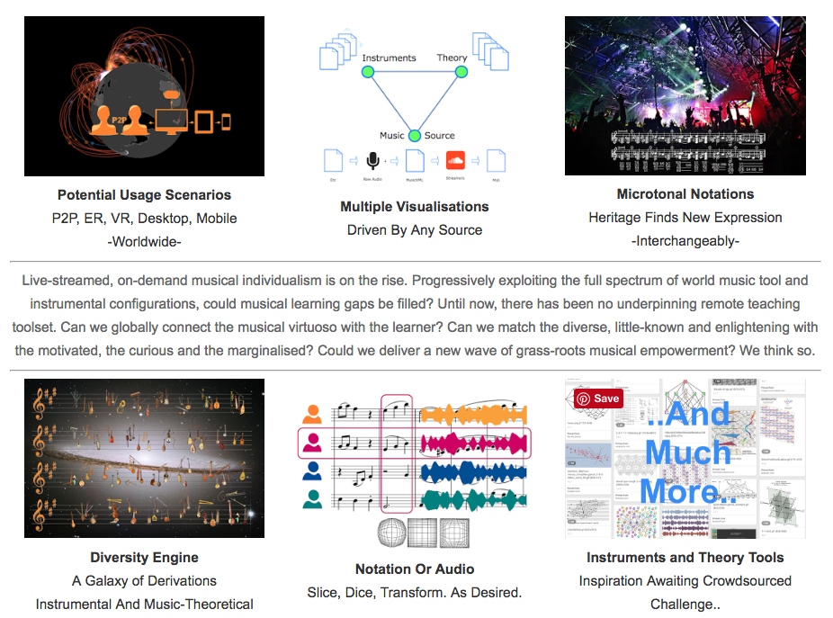 Music Visualisation Aggregator Platform: Potential #VisualFutureOfMusic #WorldMusicInstrumentsAndTheory