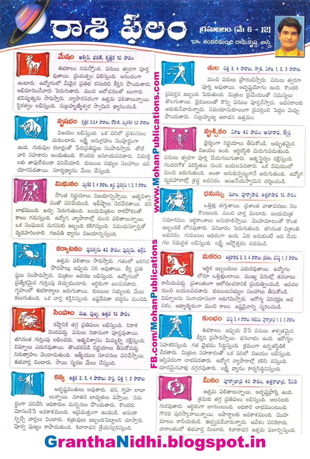 bhakti pustakalu bhaktipustakalu sankaramanchi ramakrishna sastry rasi phalalu weekly sankaramanchi ramakrishna Grahabalam bhakthi pustakalu bhakti pustakalu bhakthipustakalu bhaktipustakalu RasiPhalalu Sunday-Magazine Eenadu.net EenaduEpaper EenaduSunday మేషం (అశ్విని, భరణి, కృత్తిక 1వ పాదం) వృషభం (కృత్తిక 2,3,4 పాదాలు; రోహిణి, మృగశిర 1,2 పాదాలు) మిథునం  (మృగశిర 3, 4 పాదాలు, ఆర్ద్ర, పునర్వసు 1, 2, 3 పాదాలు) కర్కాటకం (పునర్వసు 4వ పాదం; పుష్యమి, ఆశ్లేష) సింహం (మఖ, పుబ్బ, ఉత్తర 1వ పాదం) కన్య   (ఉత్తర 2, 3, 4 పాదాలు; హస్త, చిత్త 1, 2 పాదాలు) తుల (చిత్త 3, 4 పాదాలు, స్వాతి, విశాఖ 1, 2, 3 పాదాలు) వృశ్చికం (విశాఖ 4వ పాదం; అనూరాధ, జ్యేష్ఠ) ధనుస్సు (మూల, పూర్వాషాఢ, ఉత్తరాషాఢ 1వ పాదం) మకరం  (ఉత్తరాషాఢ 2, 3, 4 పాదాలు; శ్రవణం, ధనిష్ట 1, 2 పాదాలు) కుంభం (ధనిష్ట 3, 4 పాదాలు; శతభిషం, పూర్వాభాద్ర 1, 2, 3 పాదాలు) మీనం (పూర్వాభాద్ర 4వ పాదం, ఉత్తరాభాద్ర, రేవతి)