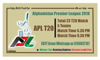 APL 2018 Today Match Prediction Kandhar vs Nangarhar 13th APL T20