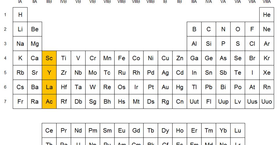 Qumicas familia del escandio urtaz Images