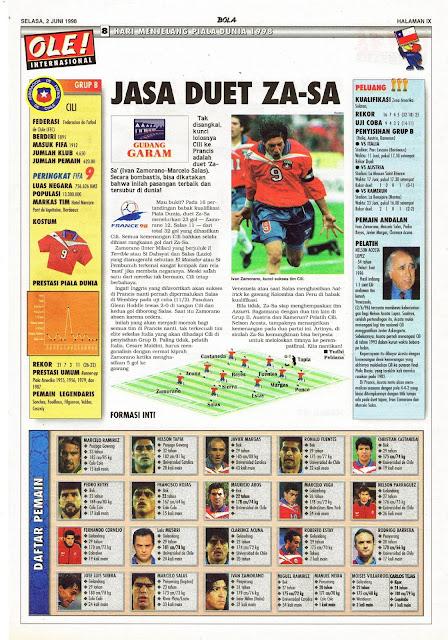 CHILE WORLD CUP 1998 TEAM PROFILE