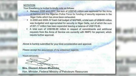 EXPOSED!!!! How Dambazzau and Others Spent NNPC, NAPIMS Funds Without Accountability