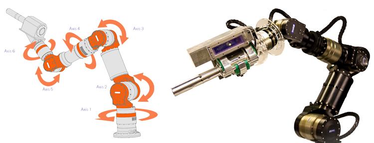 Робот-пескоструйщик
