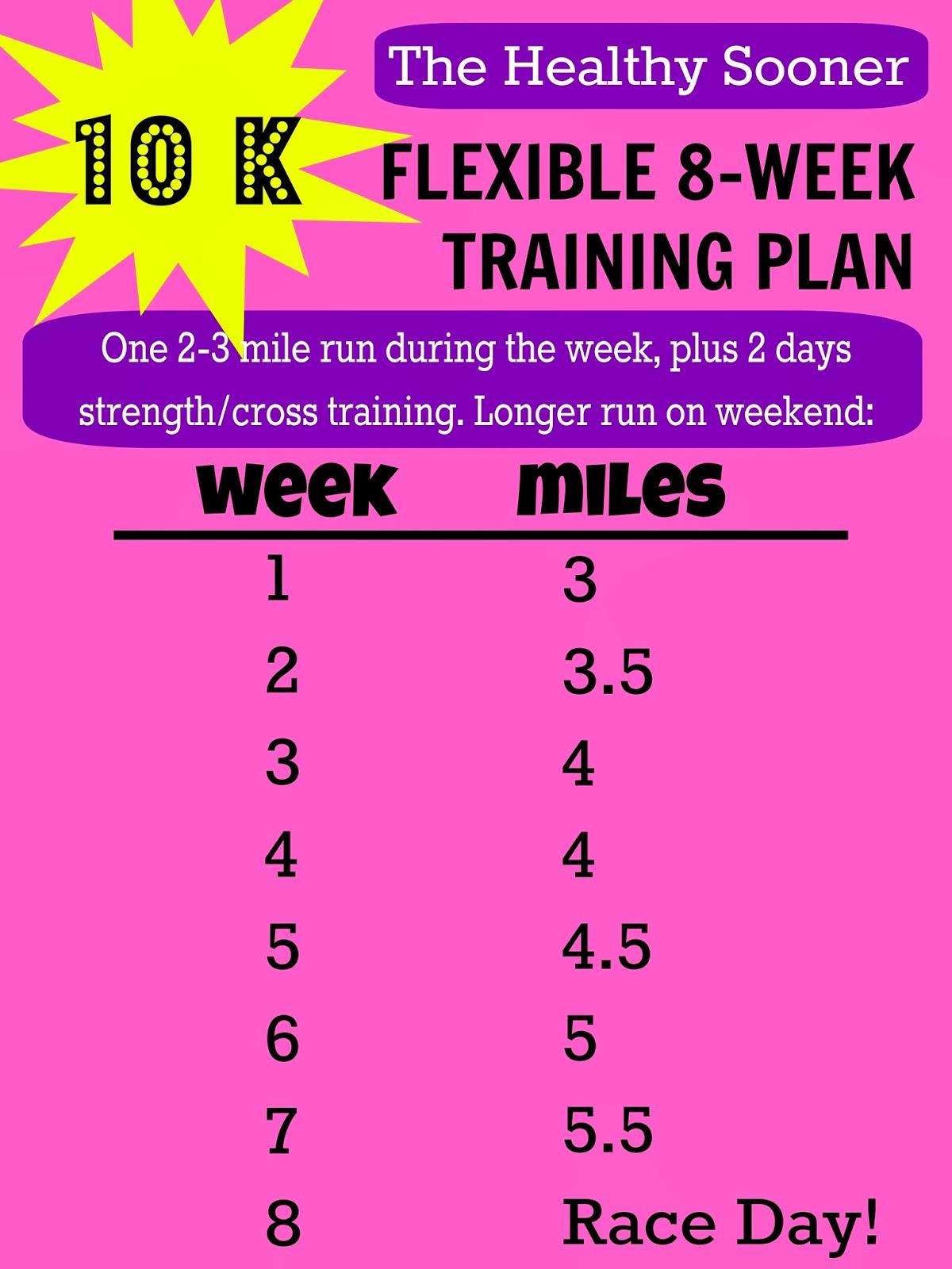 The Healthy Sooner: My 10k Training Plans