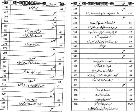 kabira-gunah-by-allama-shamsud-din-zahbi