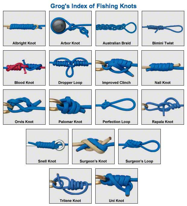 fishing knots diagrams - photo #25