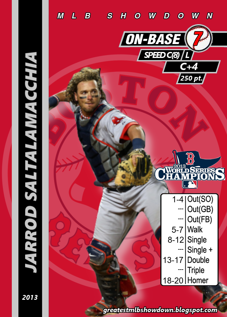 The Greatest MLB Showdown Project: 2013 World Series