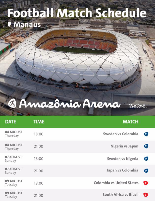 Rio Olympics 2016 Football Match Schedule