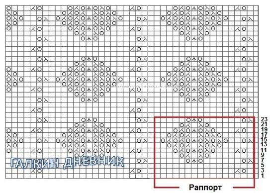 uzorispicami ajurnieuzori shemauzora opisanieuzora opisanievyazaniya galkindnevnik