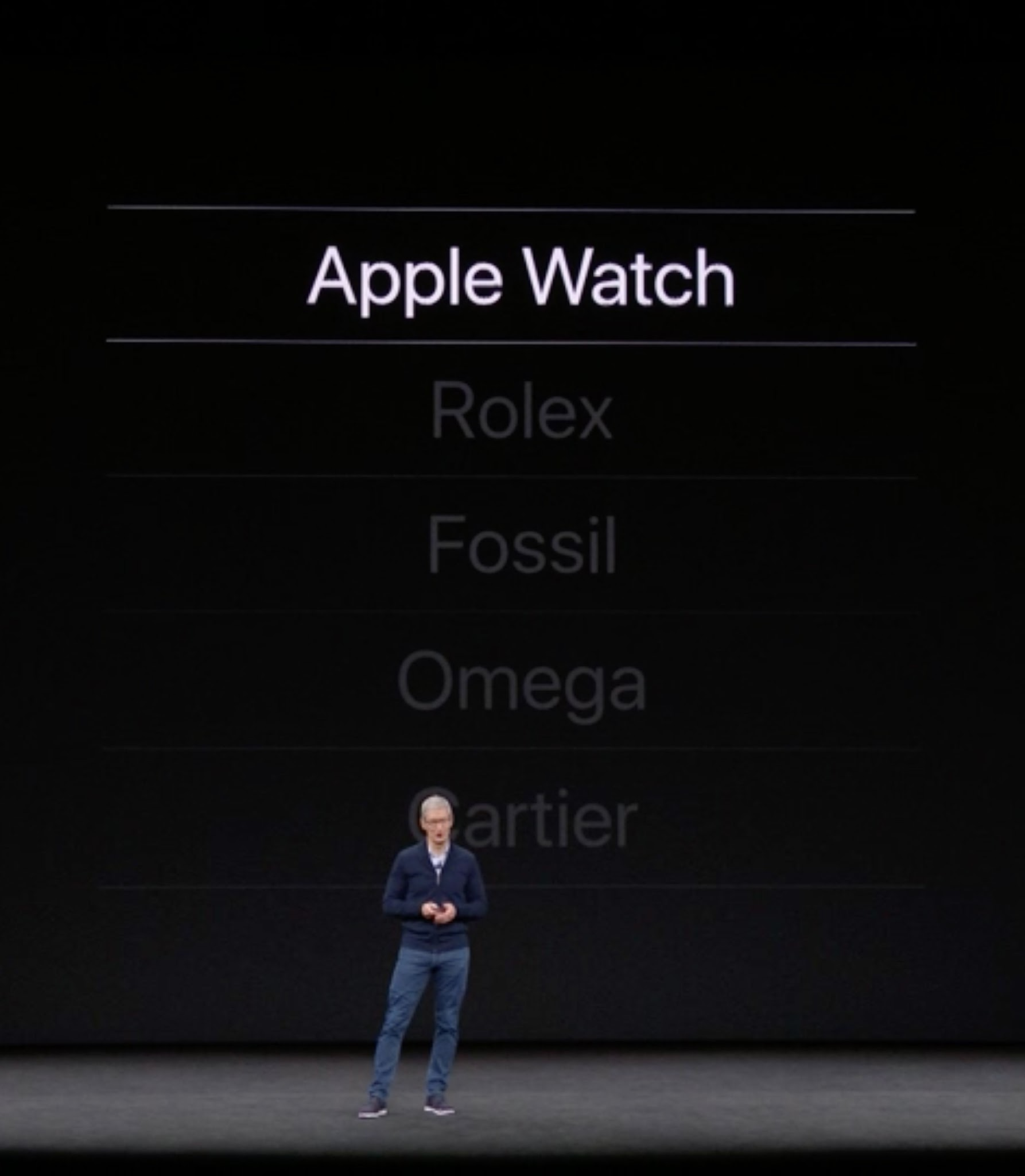 Sfondi per apple watch rolex
