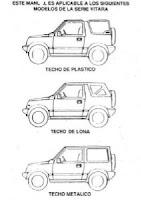 Manuales de mecánica y taller URUGUAY: Jeep Suzuki Vitara