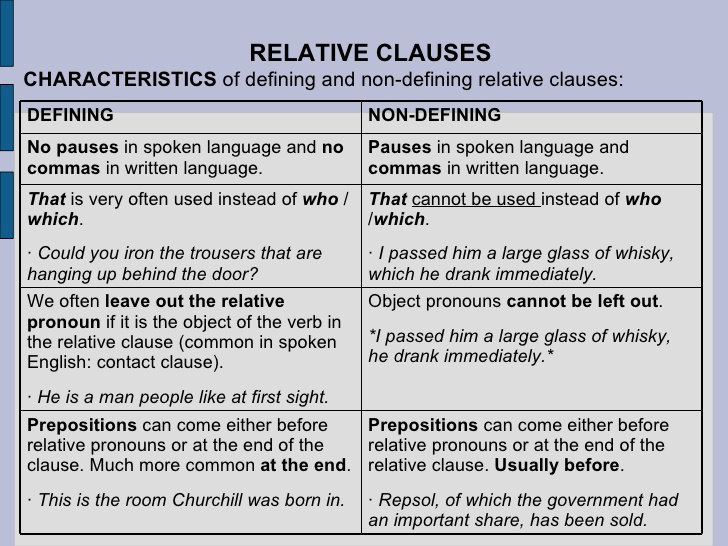 exercise on relative clauses contact clauses Relative clauses in english: relative clauses contain at least a subject and a verb and are used to modify nouns, pronouns, or sometimes whole phrases.
