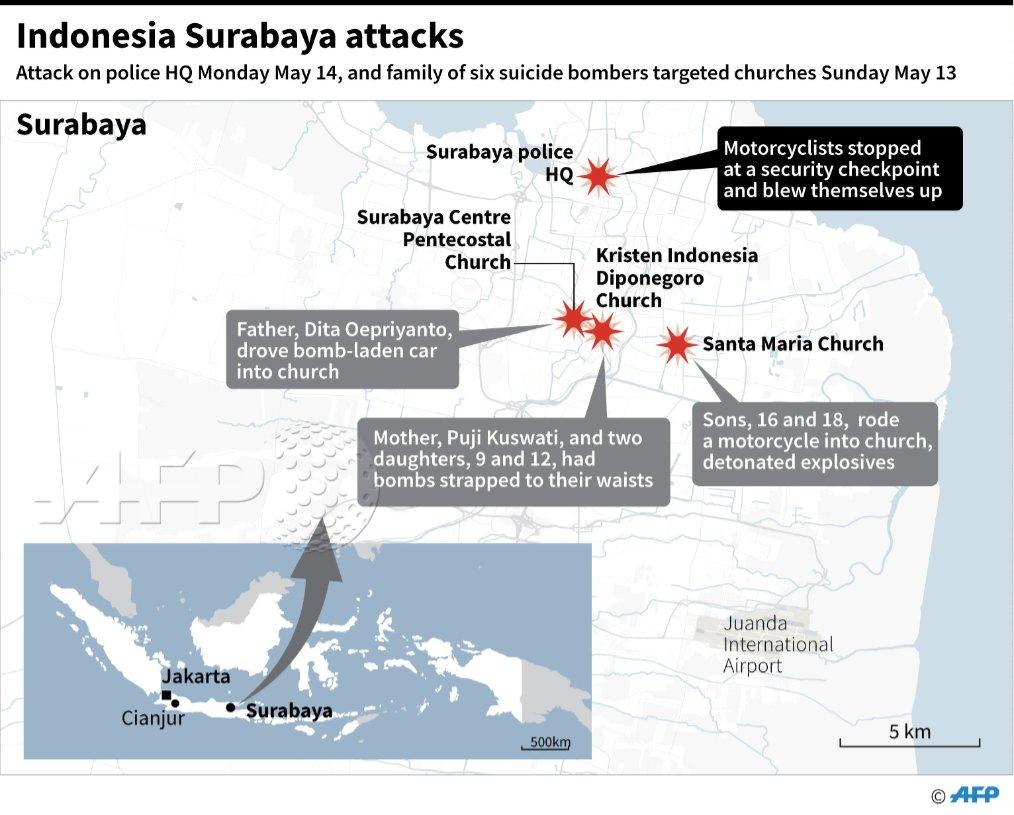 Beit Emmett: Surabaya Church Bombings