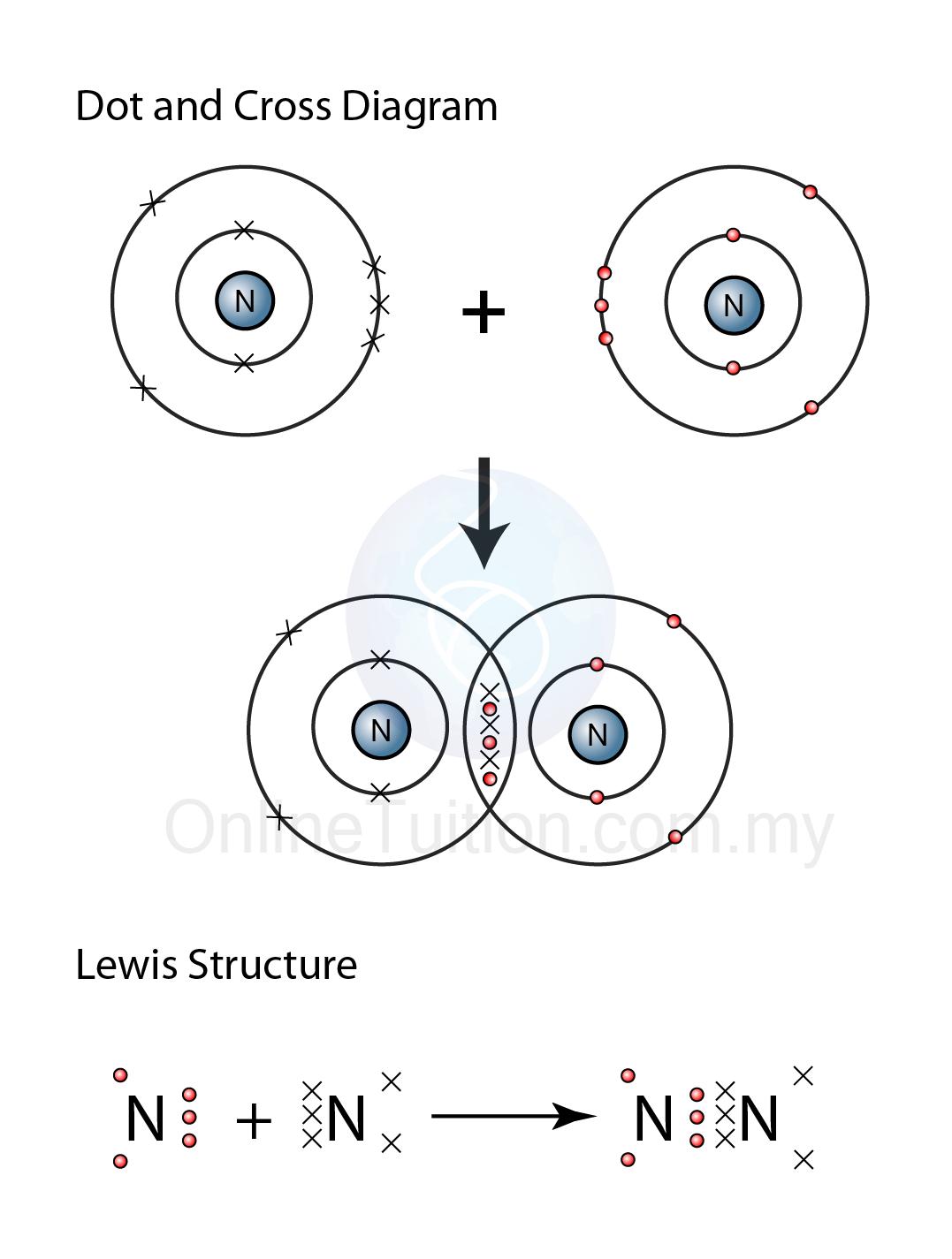 Atom Covalent Bonds Nacl