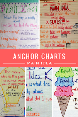 Anchor Charts for Main Idea #anchorchart #ela #reading #mainidea