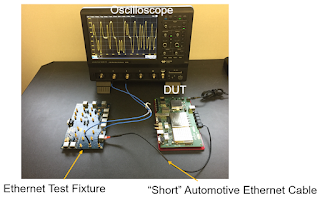 Typical test setup for Automotive Ethernet PMA compliance test