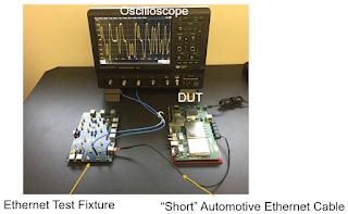 Typical test setup for Automotive Ethernet PMA compliance test