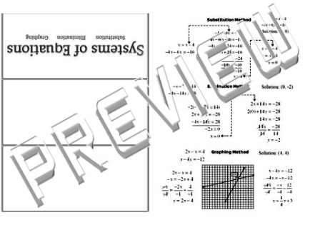 The Math Magazine: Systems of Equations Foldable A-REI.6 A