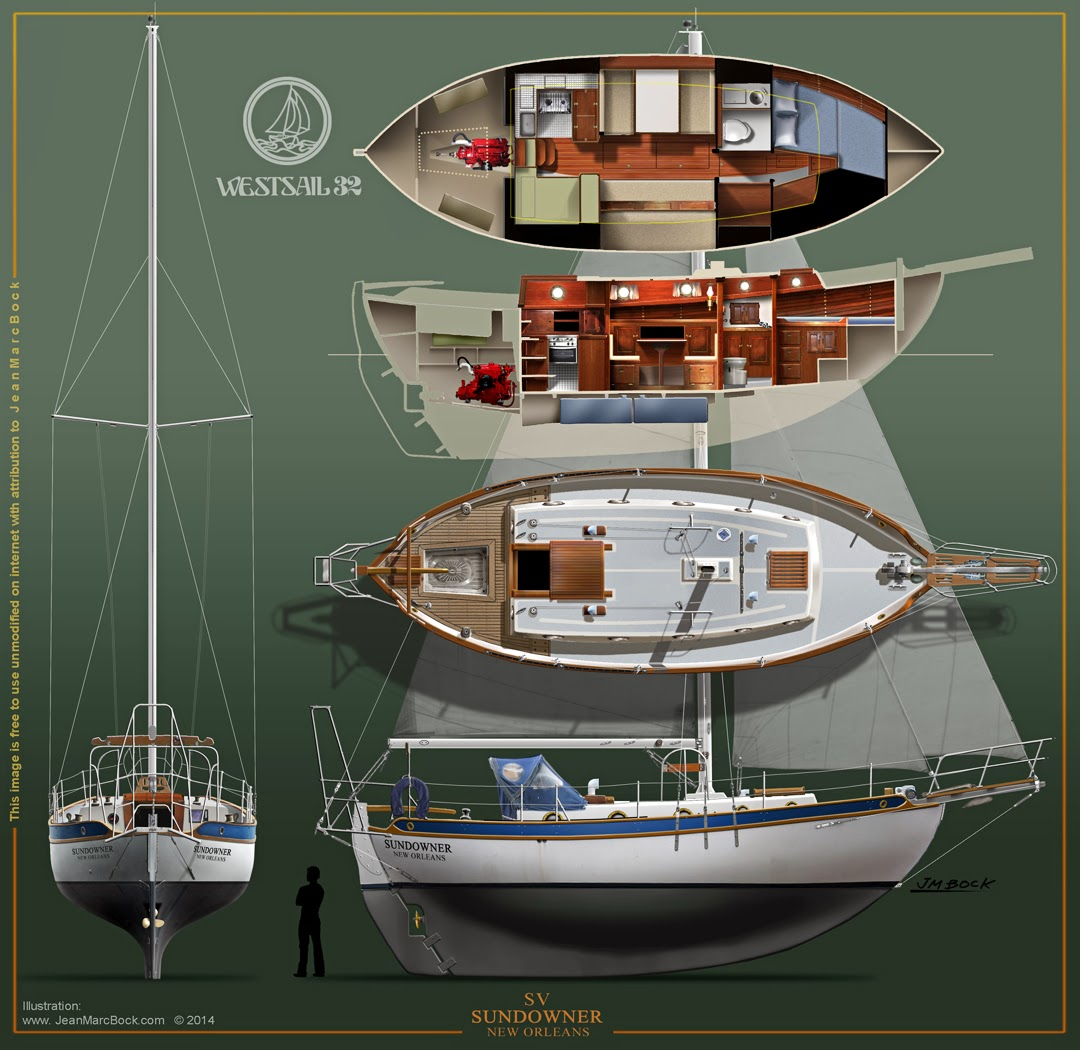 Home Designer Interiors Review S V Domina Mari A Westsail 32 About The Boat