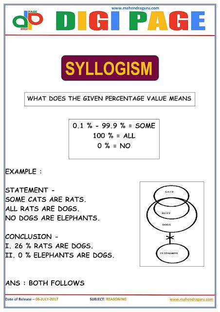 DP | SYLLOGISM-2 | 05 - JULY - 17 |