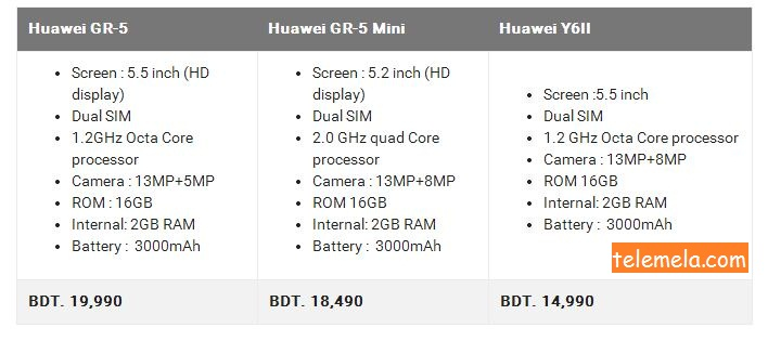 Robi HUAWEI smartphone price