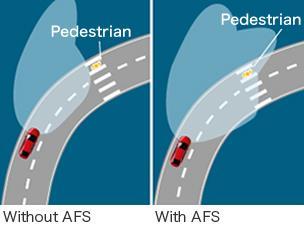 Đèn AFS OFF trên xe Mazda CX-5| Đèn báo AFS OFF là báo