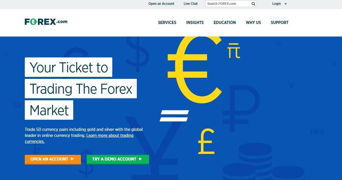 Beste forex broker belgie