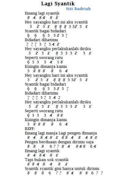 Not Pianika Lagu On My Way : pianika, Angka, Badriyah, Syantik, Kumpulan