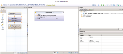 Execution management by HANA Graphical Calculation View
