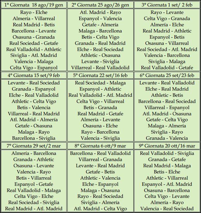 Calendario Calcio Spagnolo.Calendario Calcio Liga 2013 2014 Scombettiamo