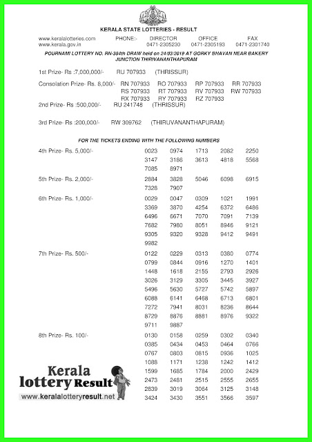 "Kerala Lottery Result; 24-03-2019 Pournami Lottery Results ""RN-384"""